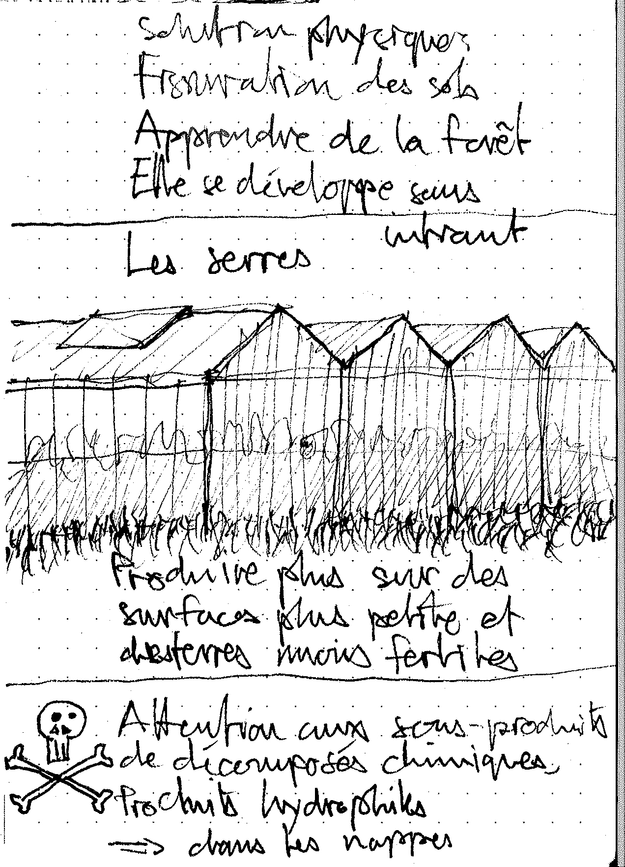 Notes de Nicolas Monnerat